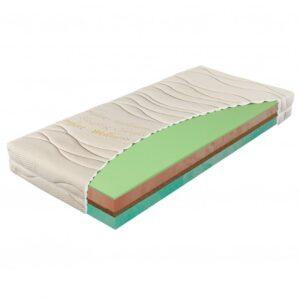 Matrace GREEN NIGHT 90x200 cm